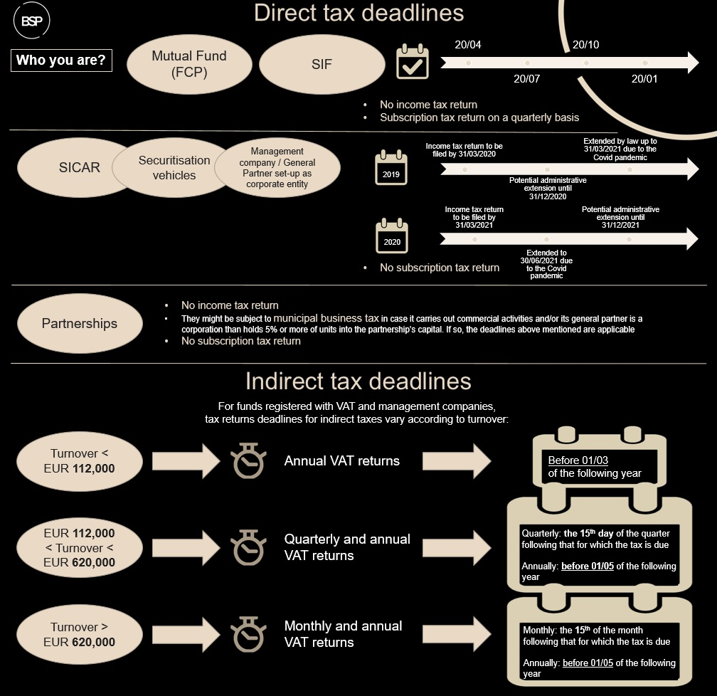 Tax deadlines infographic
